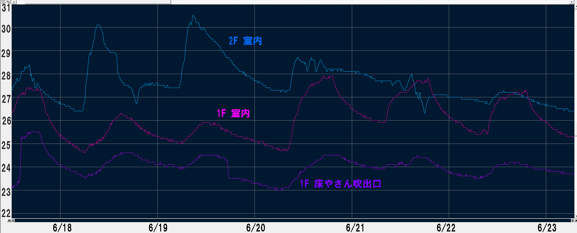 tokoyasan_graph_01