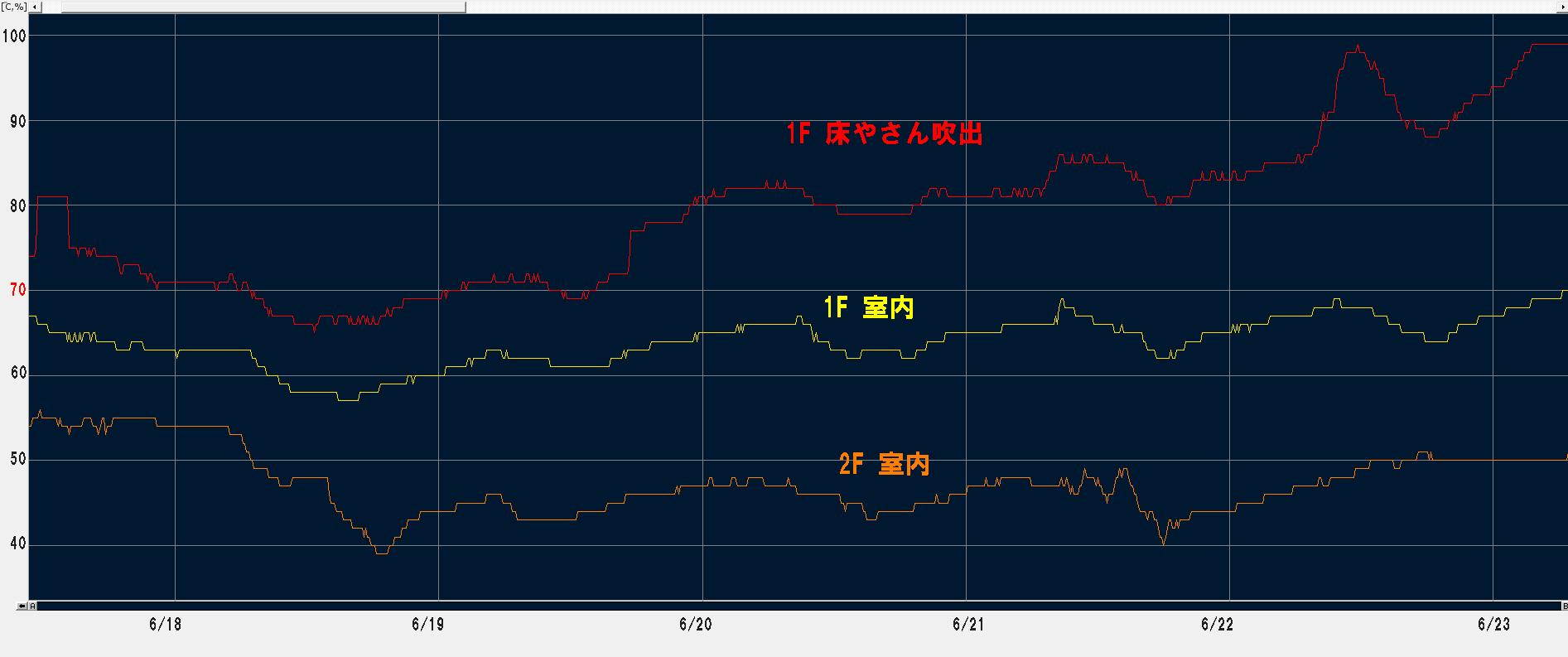 tokoyasan_graph_02